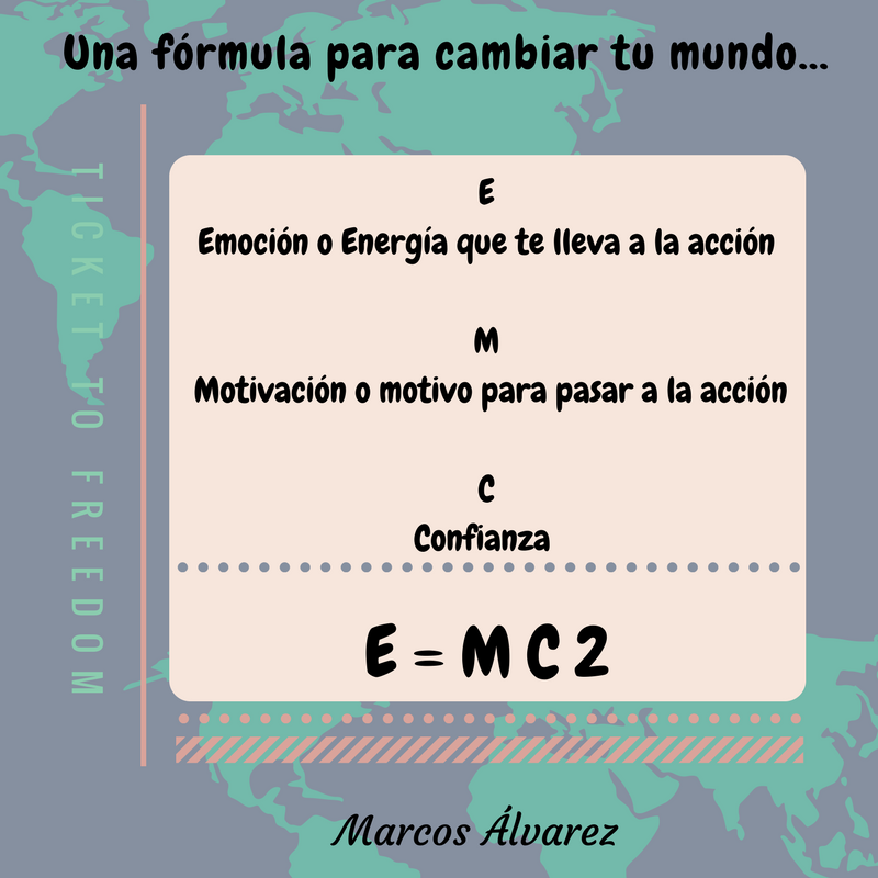 Marcos_Alvarez - Búscate_La_vida